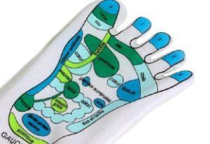 comprar calcetines reflexologia